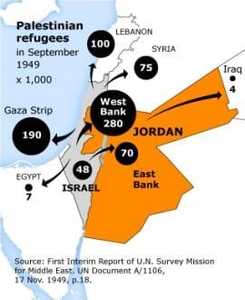 1948 1949 arab israeli war Jordan Palestinian Refugees 1949 318