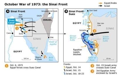 Israel: The October War of 1973