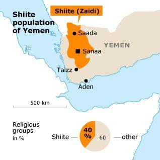 Population Yemen - Shiite population