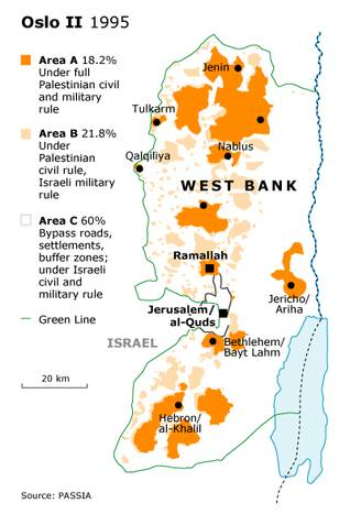 Politics of Palestine