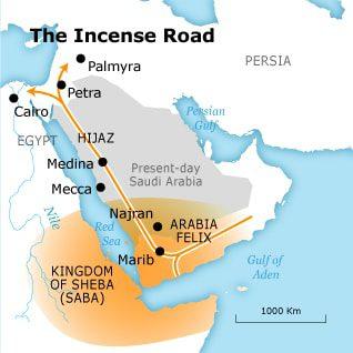 تجارة الشام الحجاز