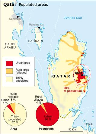 Population Qatar - Areas of Habitation Populated