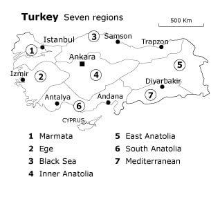 تركيا السكان