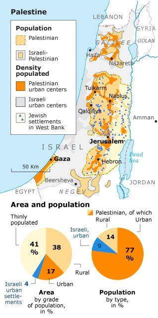 لحرم الشريف في القدس