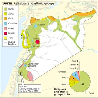 سوريا اقليات