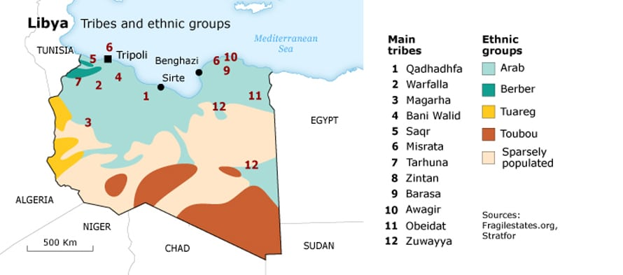 infographic on tribes and ethnic groups in Libya
