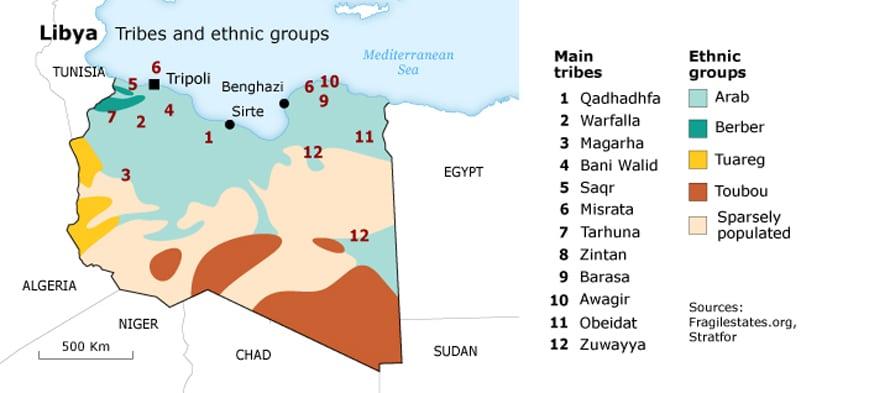 القيائل و الاقليات العرقية في ليبيا