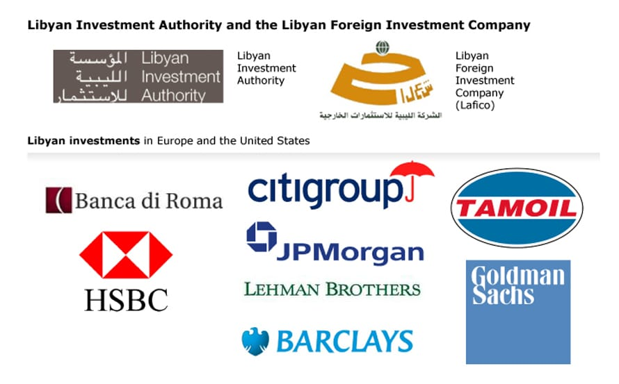Libya Governance - Corruption investments
