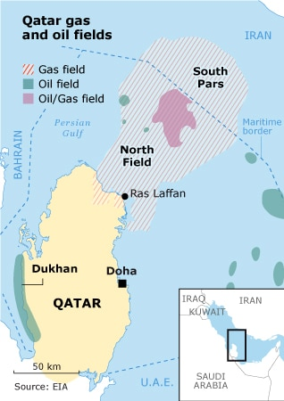Economy Qatar - Oil Gas fields