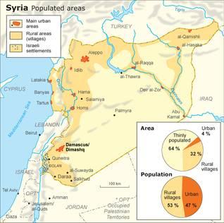 سوريا سكان