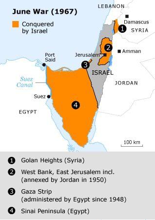 لبنان سوريا فلسطين مصر