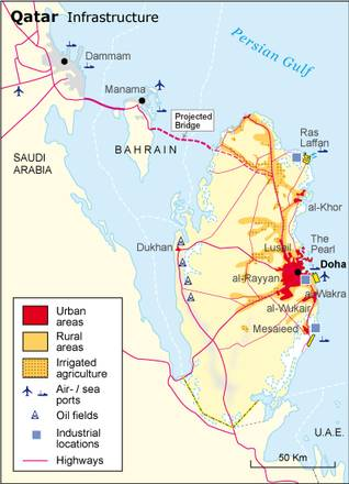 Economy Qatar - Infrastructure