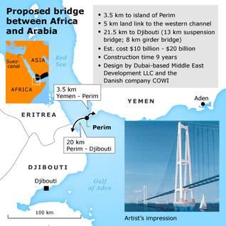 Economy Yemen - Bridge Africa Arabia