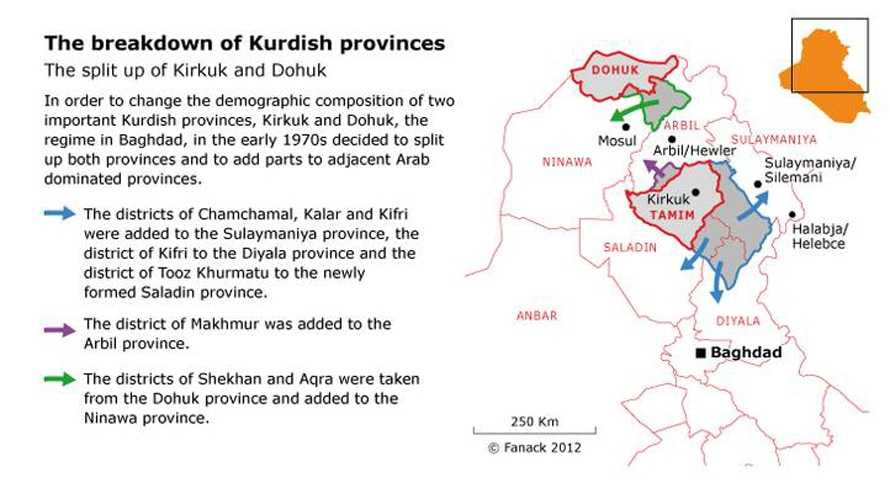 The Breakdown of Kurdish Provinces