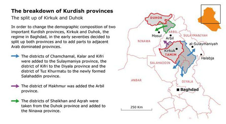 العراق الاكراد