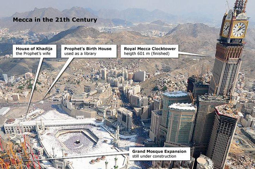 Population Saudi Arabia - Fanack