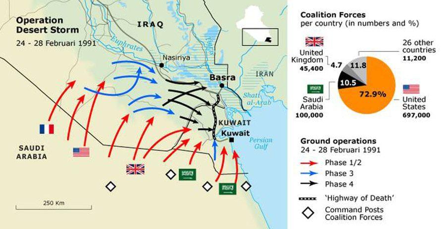 الكويت العراق التحالف الدولي