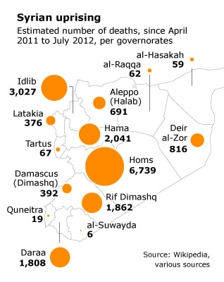 syrian governorates
