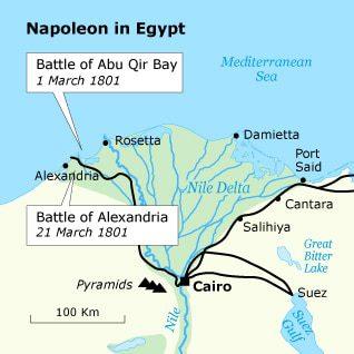 نابليون مصر الحملة الفرنسية