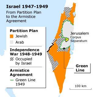 Population of Israel