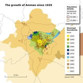 الاردن عمان نمو