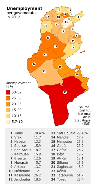 Population Tunisia - unemployment governorate