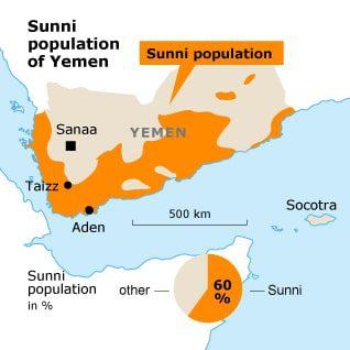 Sunni population of Yemen
