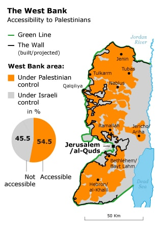 The West Bank - Accessibility to Palestinians