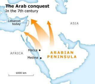 muslim arab conquest