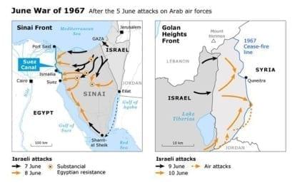 Israel: The June War of 1967