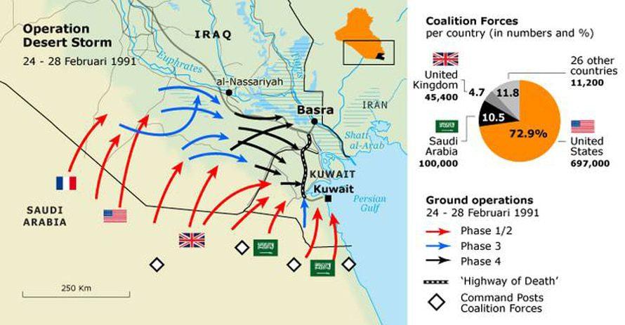 غزو العراق للكويت وحرب الخليج
