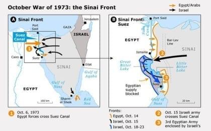 إسرائيل: حرب أكتوبر 1973