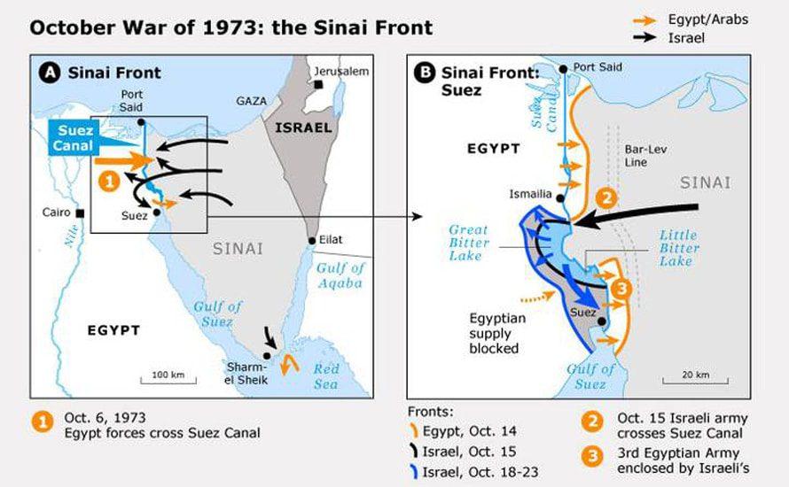 حرب تشرين 1973 الجبهة المصرية