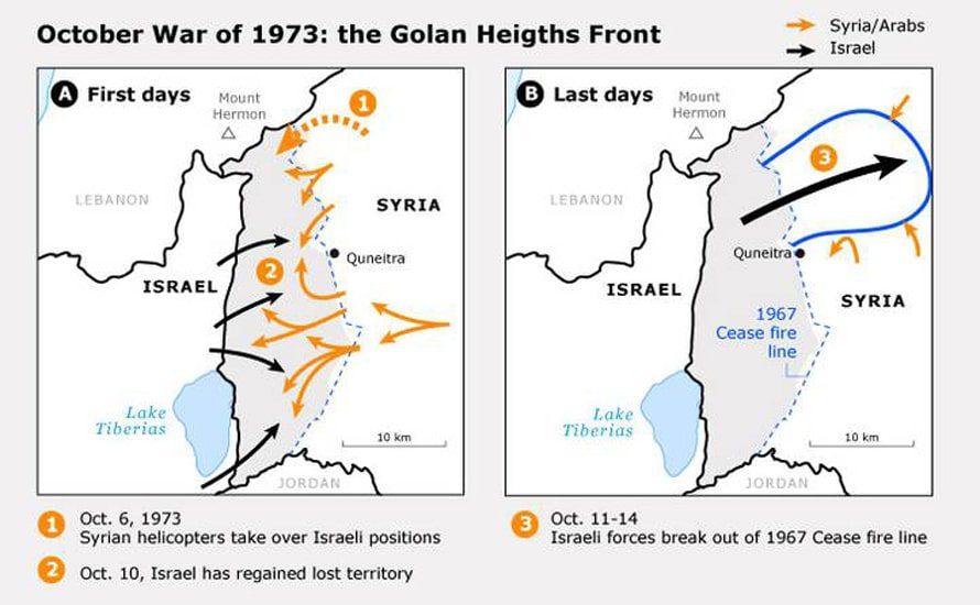 حرب أكتوبر 1973