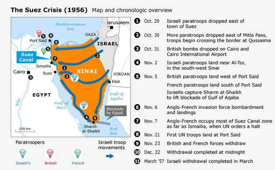 فلسطين مصر العدوان الثلاثي