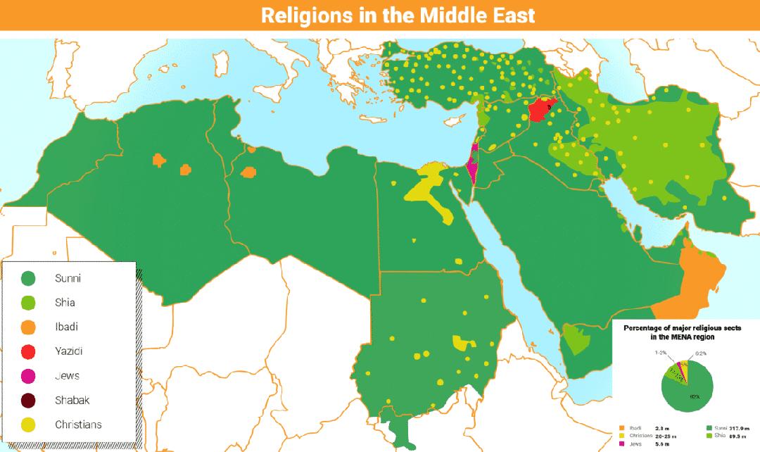 MENA Religions facebook e1606319687592
