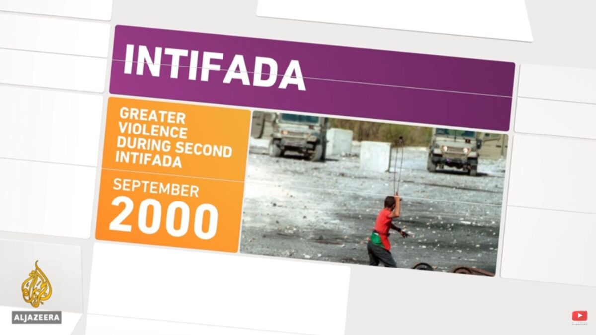 Is a third intifada on the way? | Inside Story