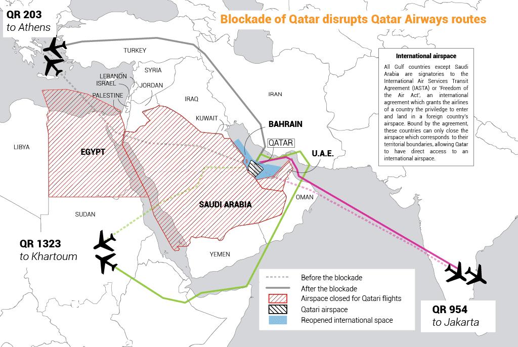 2 QATAR BLOCKADE Air routes map 1024 1