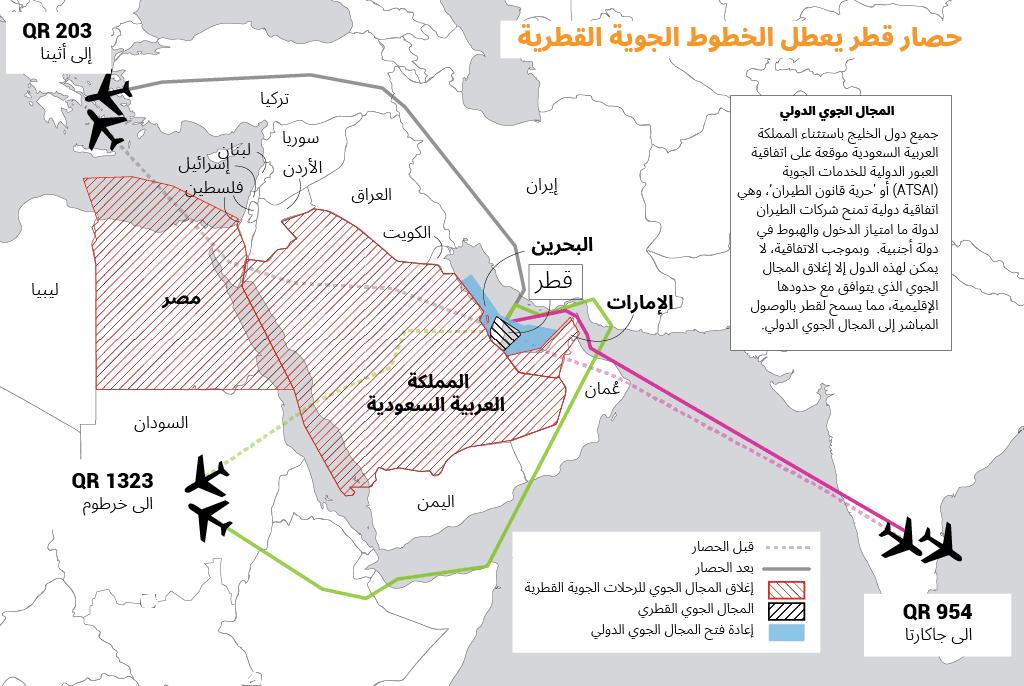 2 QATAR BLOCKADE Air routes map AR1024