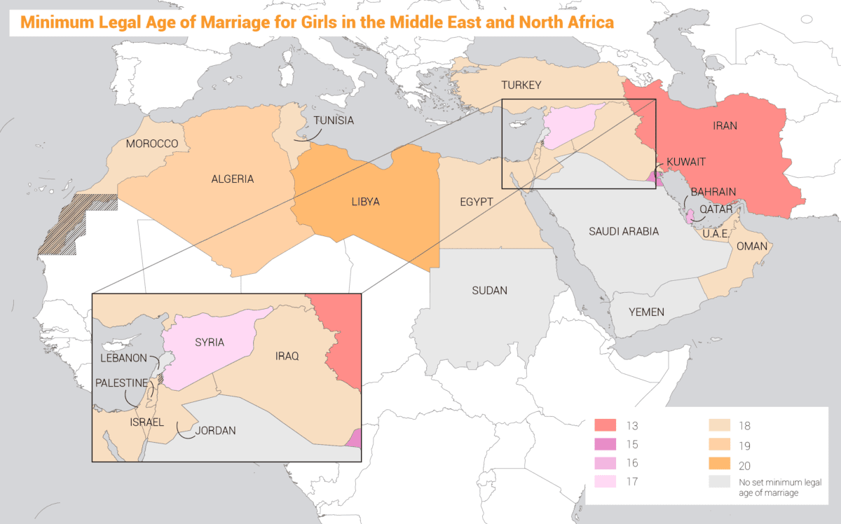 Underage Marriage in the Middle East and North Africa
