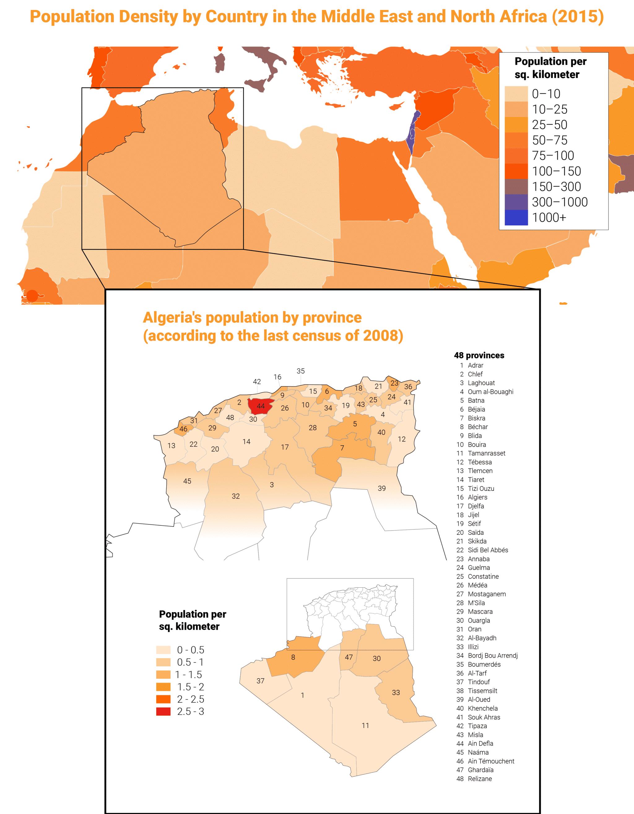 Algeria- Population algeria