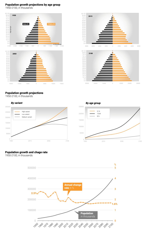 Population egypt