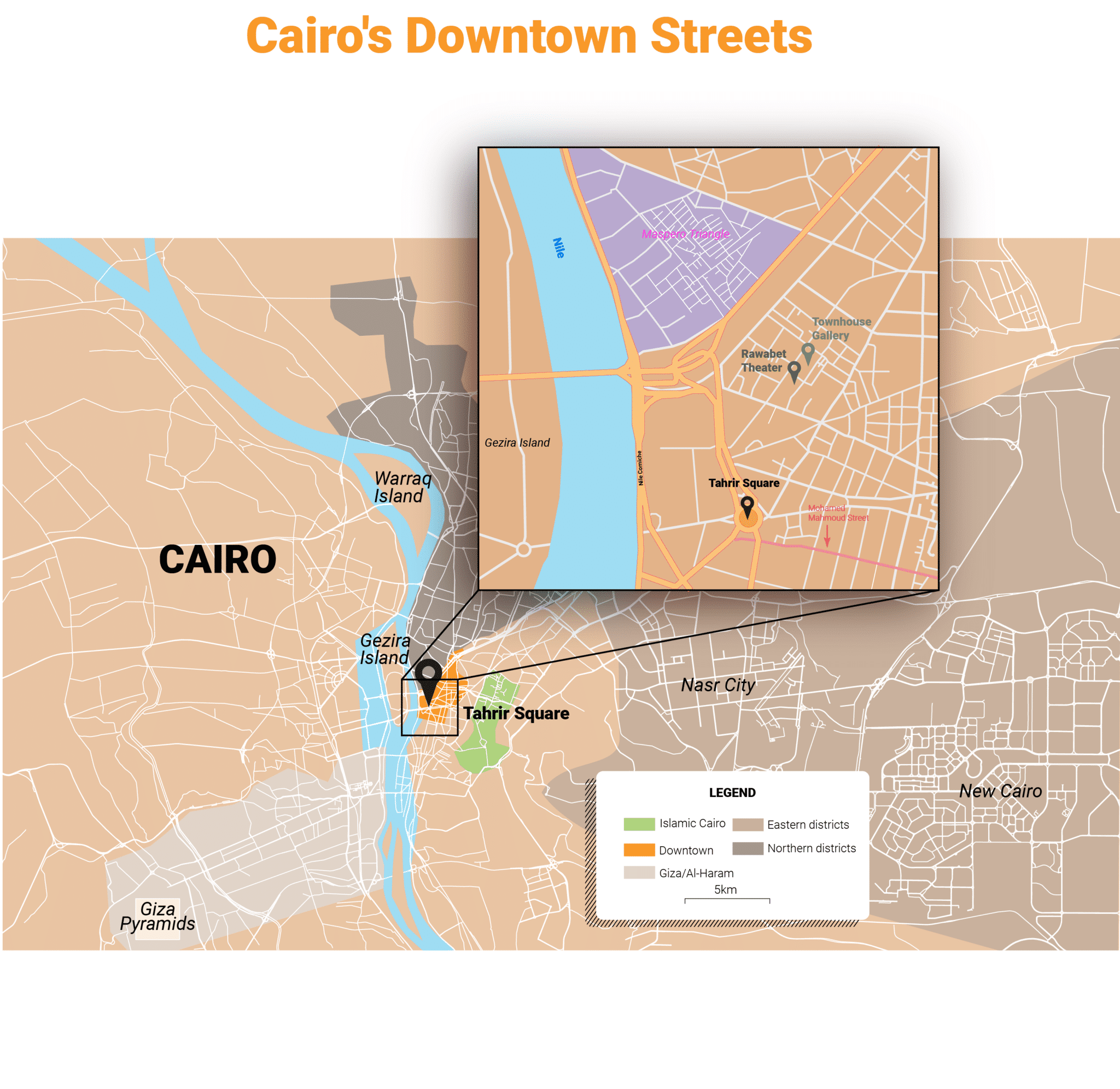 Egypt- Cairo