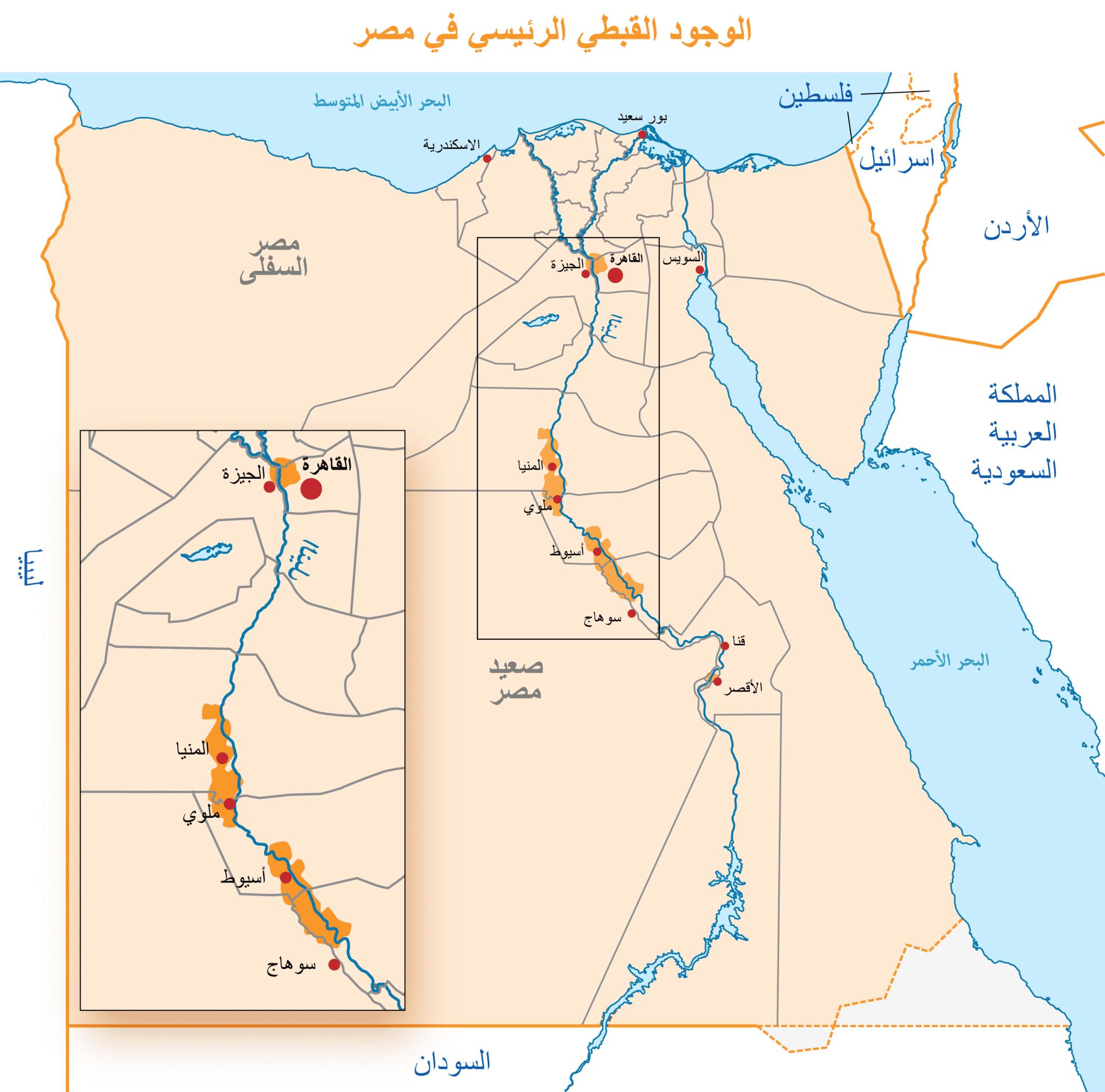 Egypt- Copts