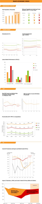 Iran Economy Crisis 1024