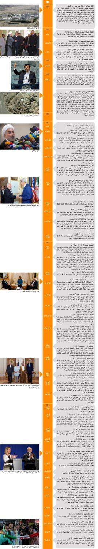 مفاوضات البرنامج النووي الإيراني