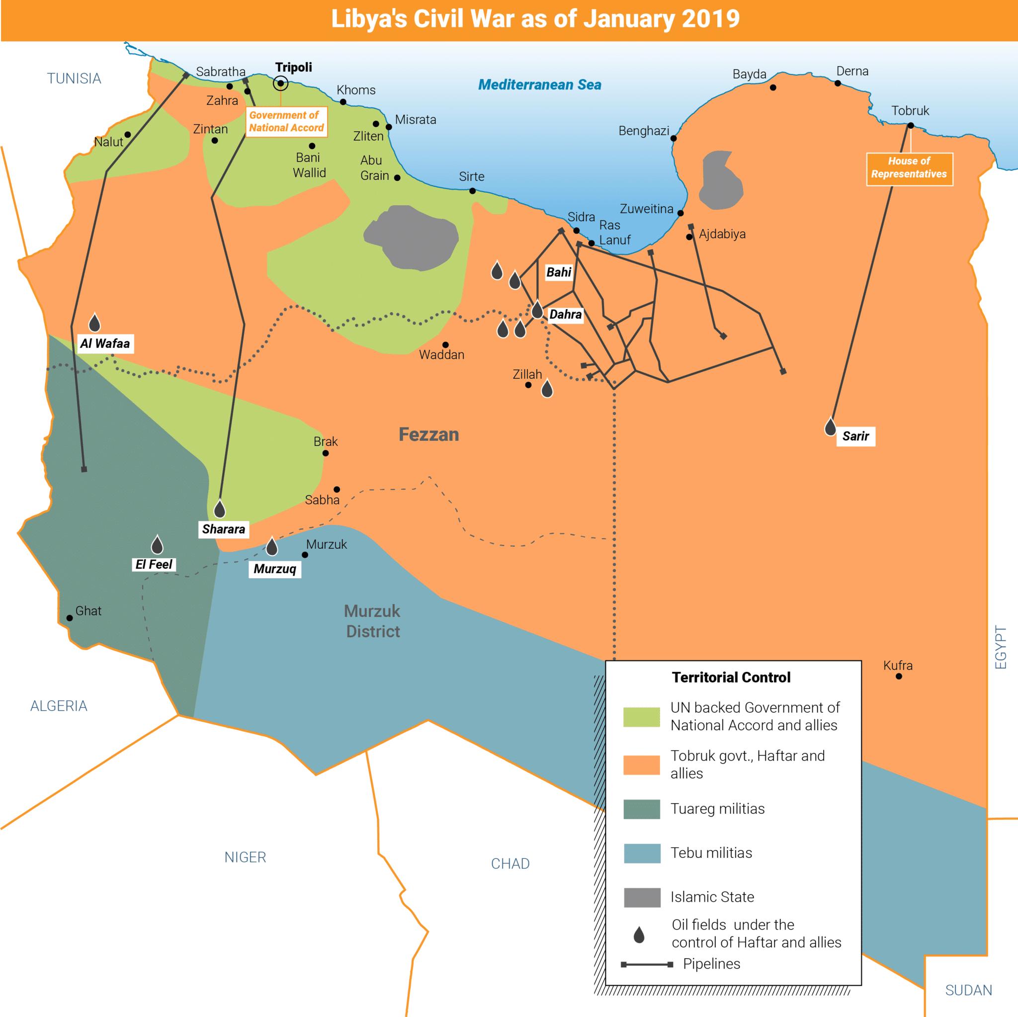 Libya- Libya civil war