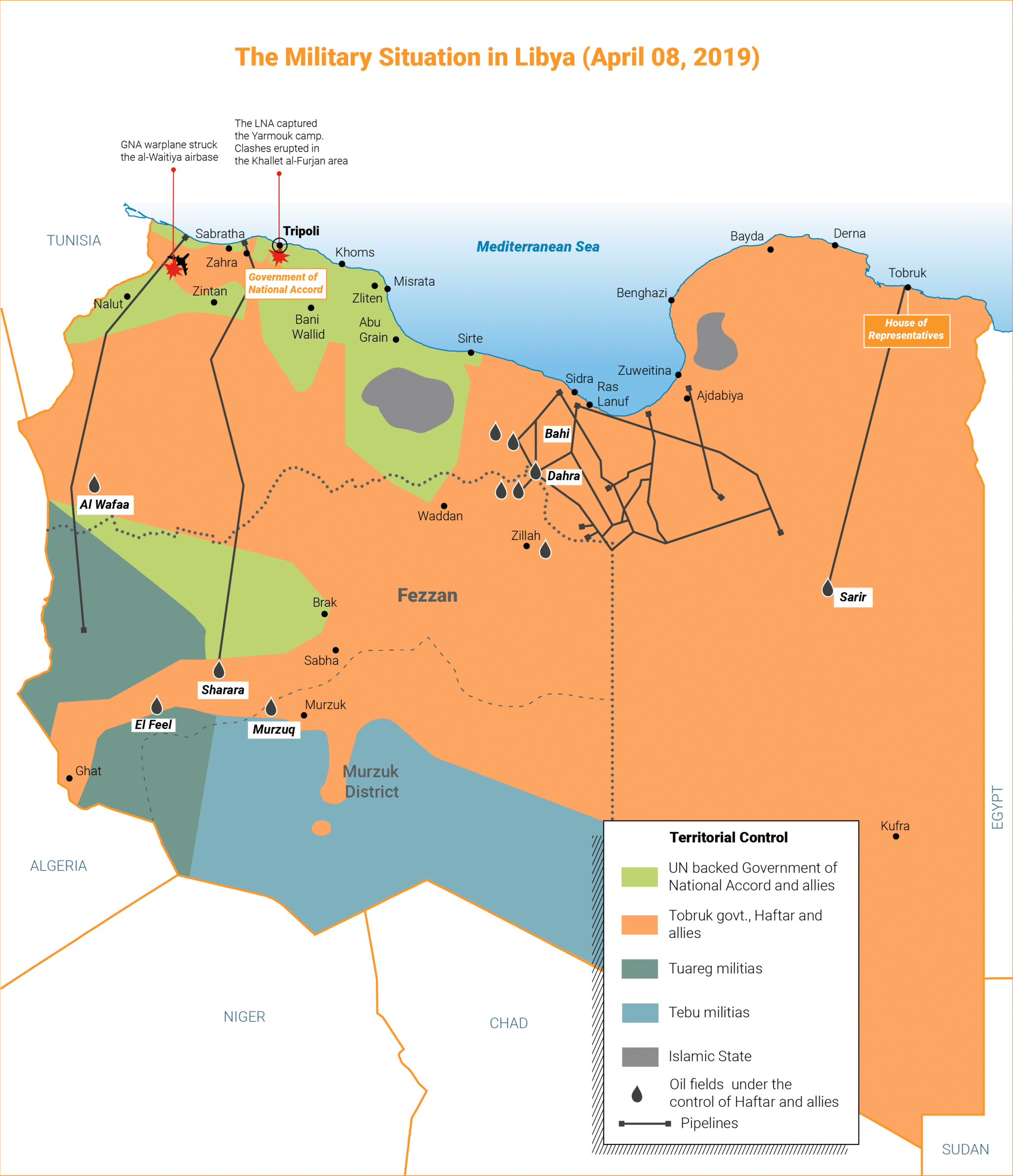 Libya- Tripoli