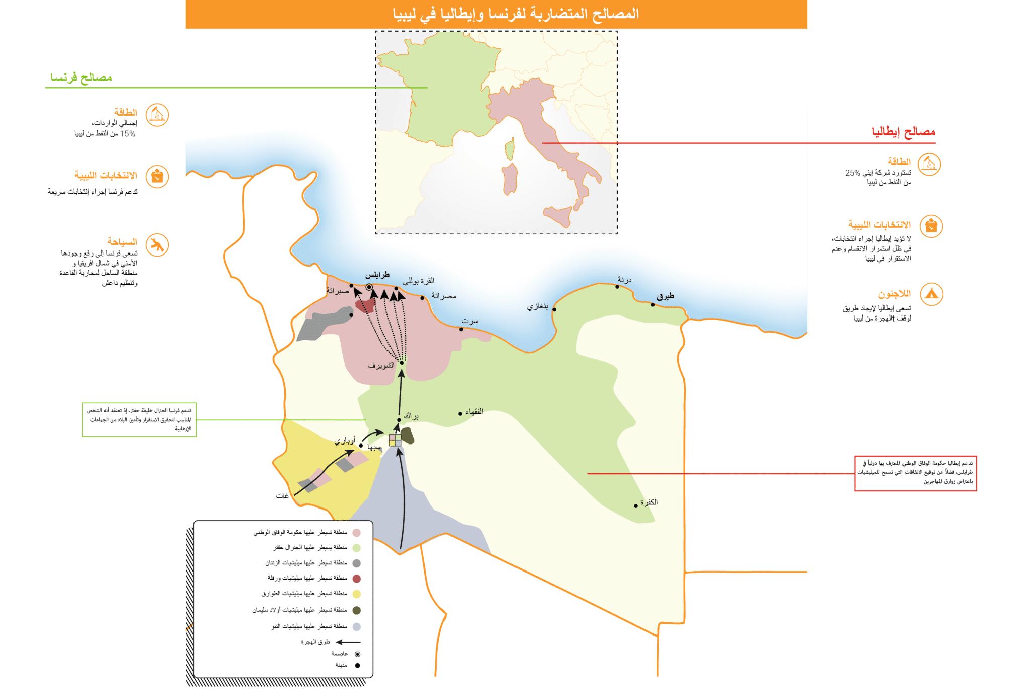 Libya- France italy libya