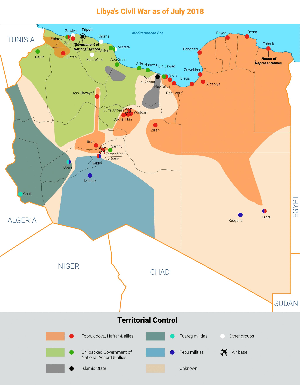 Libya Civil War